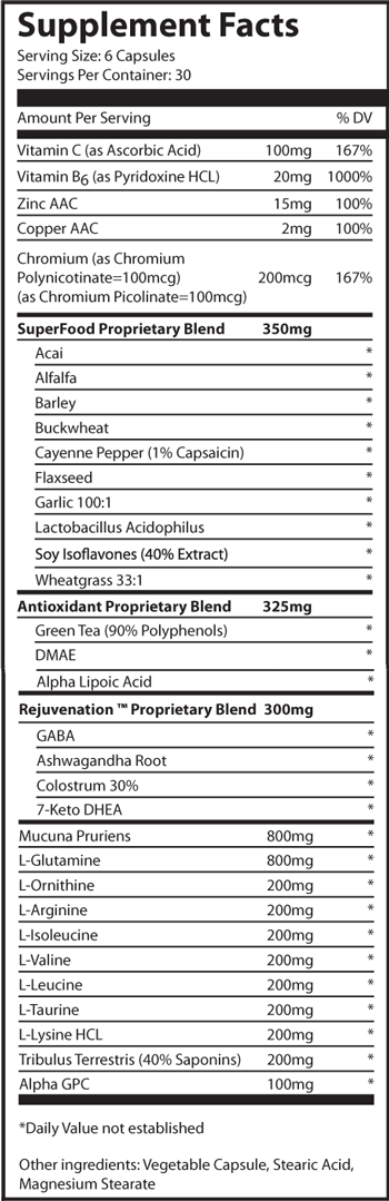 Synergistic Nutritional Compounds HGH+ SuppFacts