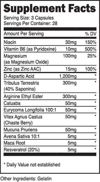 Synergistic Nutritional Compounds Zytenz SuppFacts
