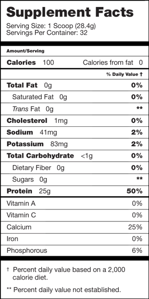 SDC Nutrition About Time Supplement Facts