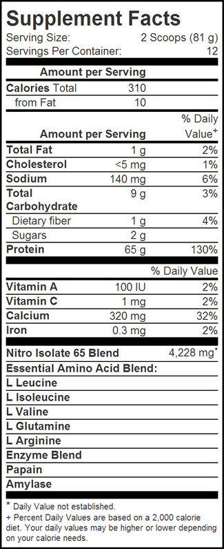 MuscleTech Nitro Isolate Supplement Facts