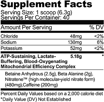Purus Labs Condense Supplement Facts