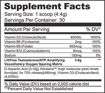 Purus Labs D-Pol Supplement Facts