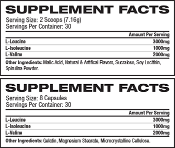 MusclePharm Core Series BCAA 3:1:2 Supplement Facts