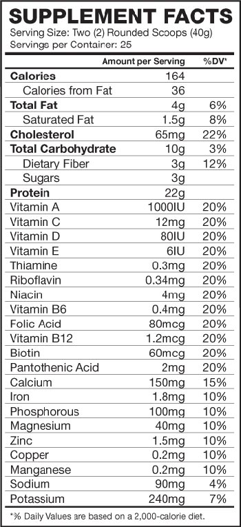 Performance Protein SuppFacts