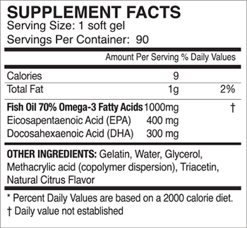 MusclePharm Core Series Fish Oil Supplement Facts