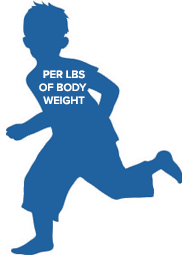 Recommended daily protein amount for children: .5 g per pound of body weight