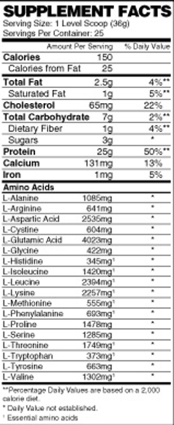 Nutrex Research Muscle Infusion Supplement Facts