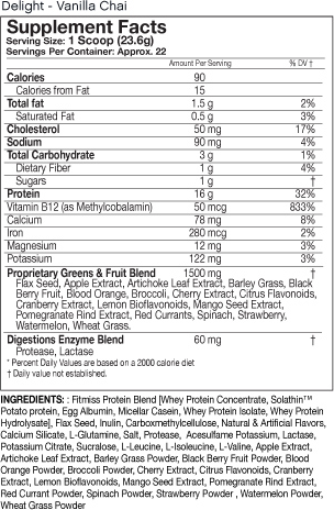MusclePharm FitMiss Delight Supplement Facts