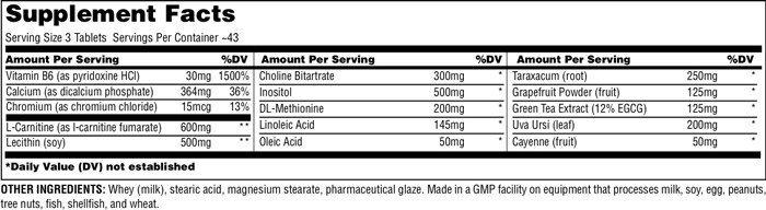 Universal Nutrition Gain Fast 3100 Supplement Facts