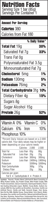 ISS Research OhYeah! Bars Supplement Facts