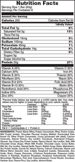 Pure Protein High Protein Bar Supplement Facts