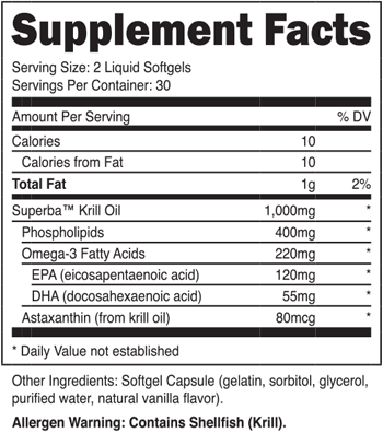 CoreSeries Krill Oil SuppFacts