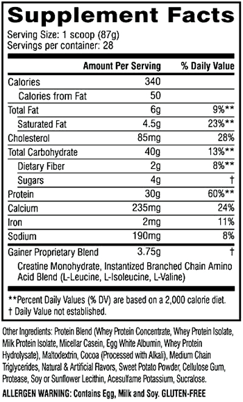 Cor-Performance Gainer SuppFacts