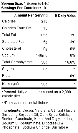 Pure Karbolyn SuppFacts