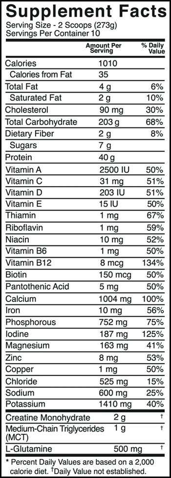 R1 LBS SuppFacts