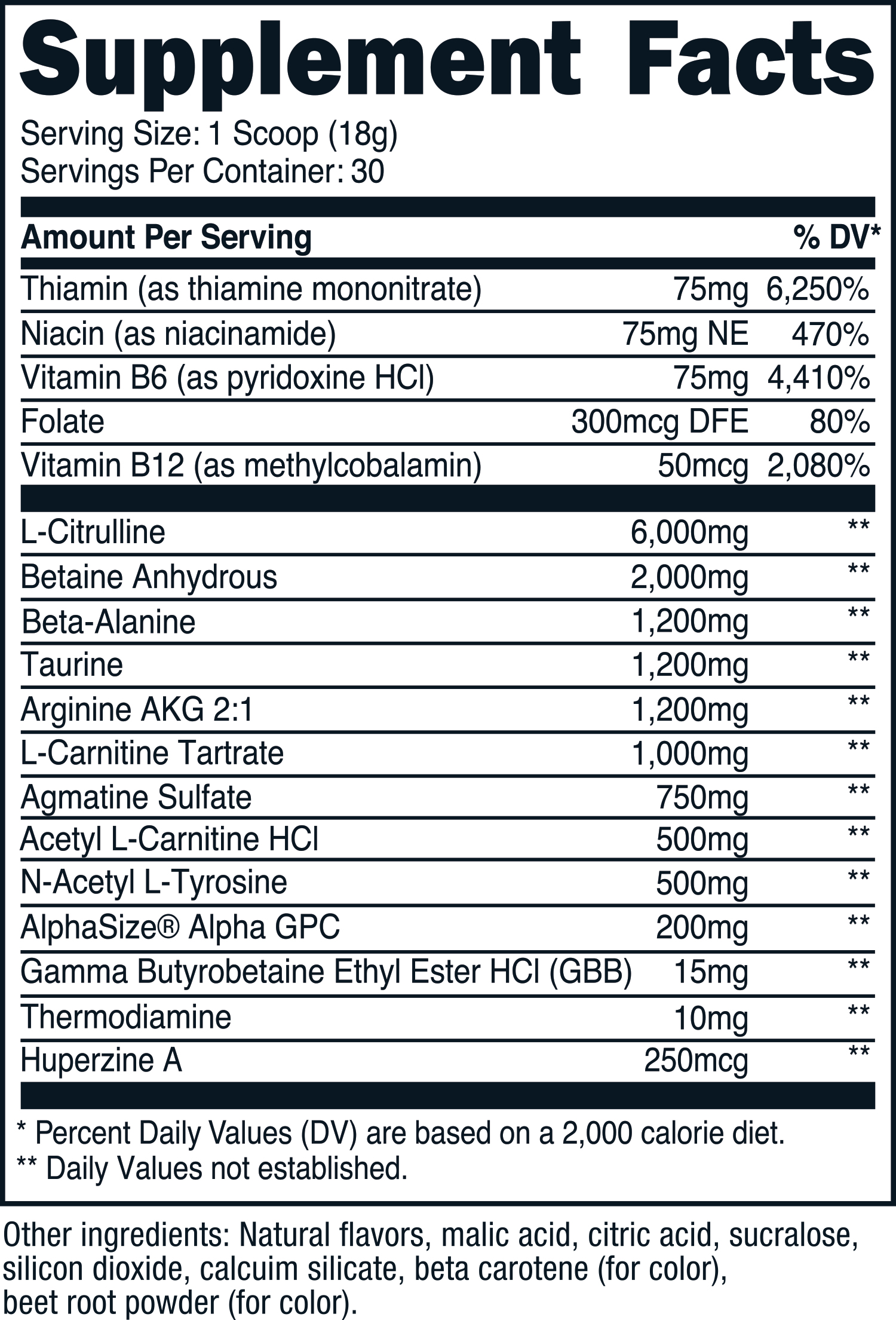 Stim-Free Pre-Workout Supplement Facts